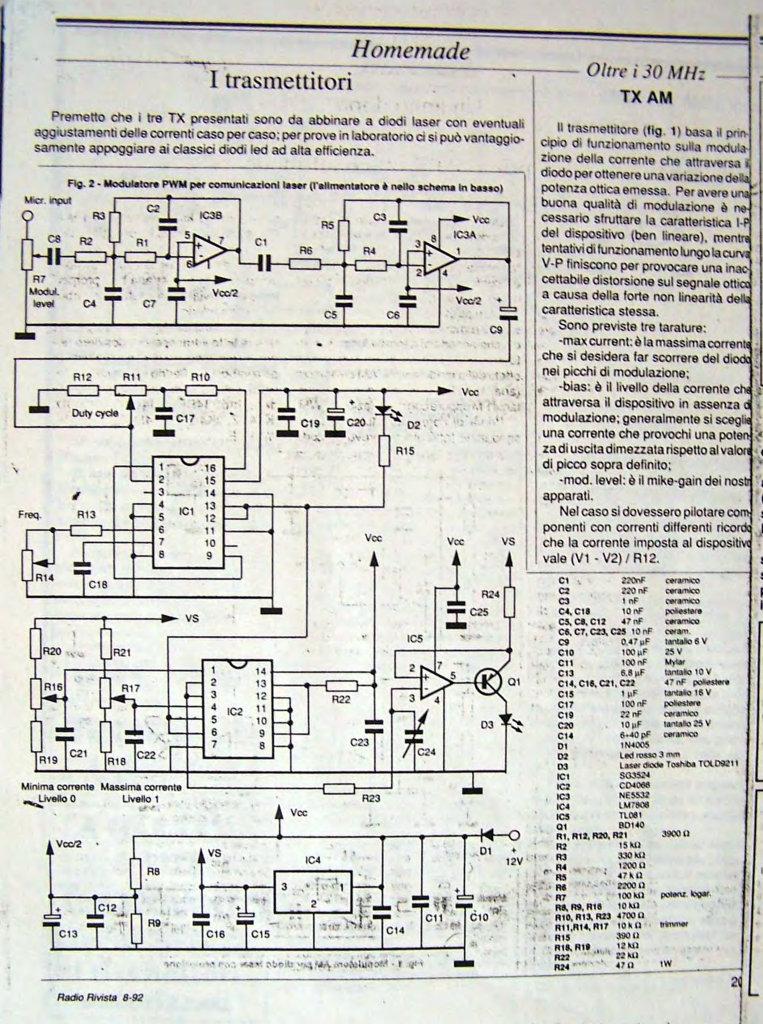 primo rtx ottico parte1-2