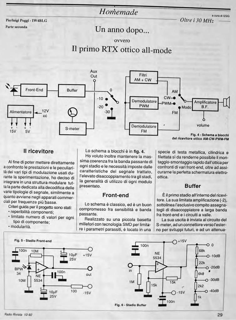 primo rtx ottico parte2-1