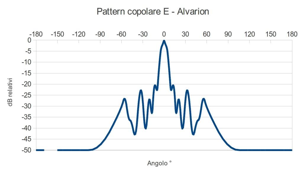 AlvarionAN1211.2411.1151_html_289ebff