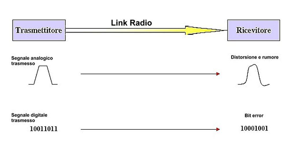DRM istruzioni per l'uso4_html_3fd2f50d
