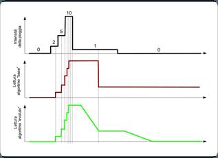 parallelo algoritmi_fmt
