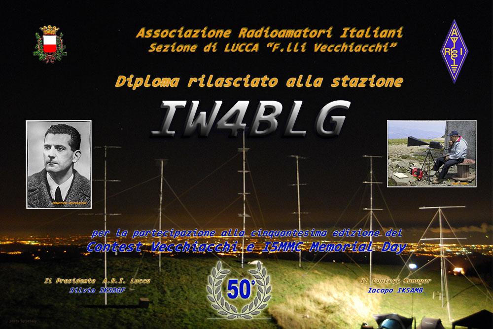 IW4BLG