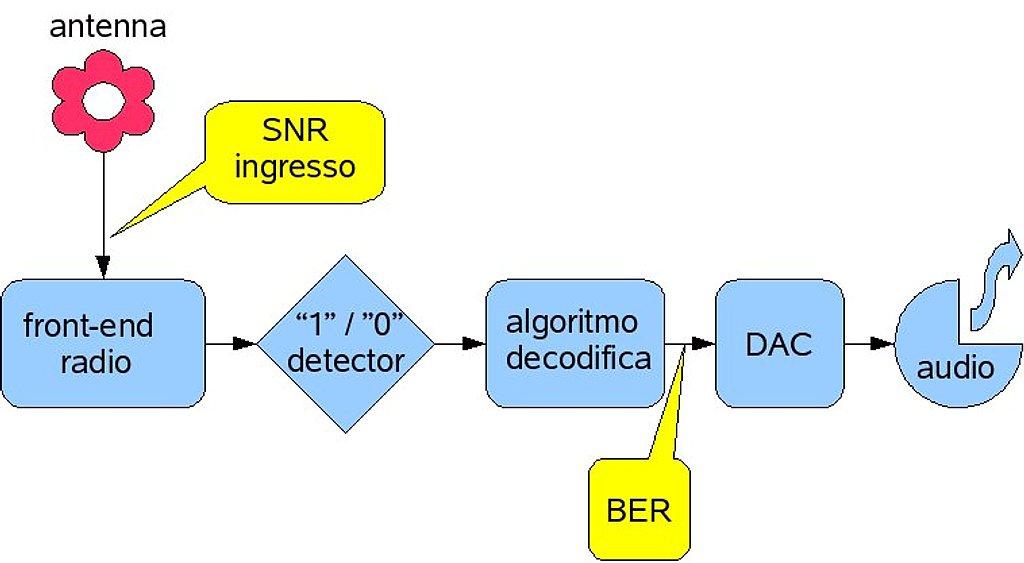 DRM istruzioni per l'uso4_html_m1b8ab434