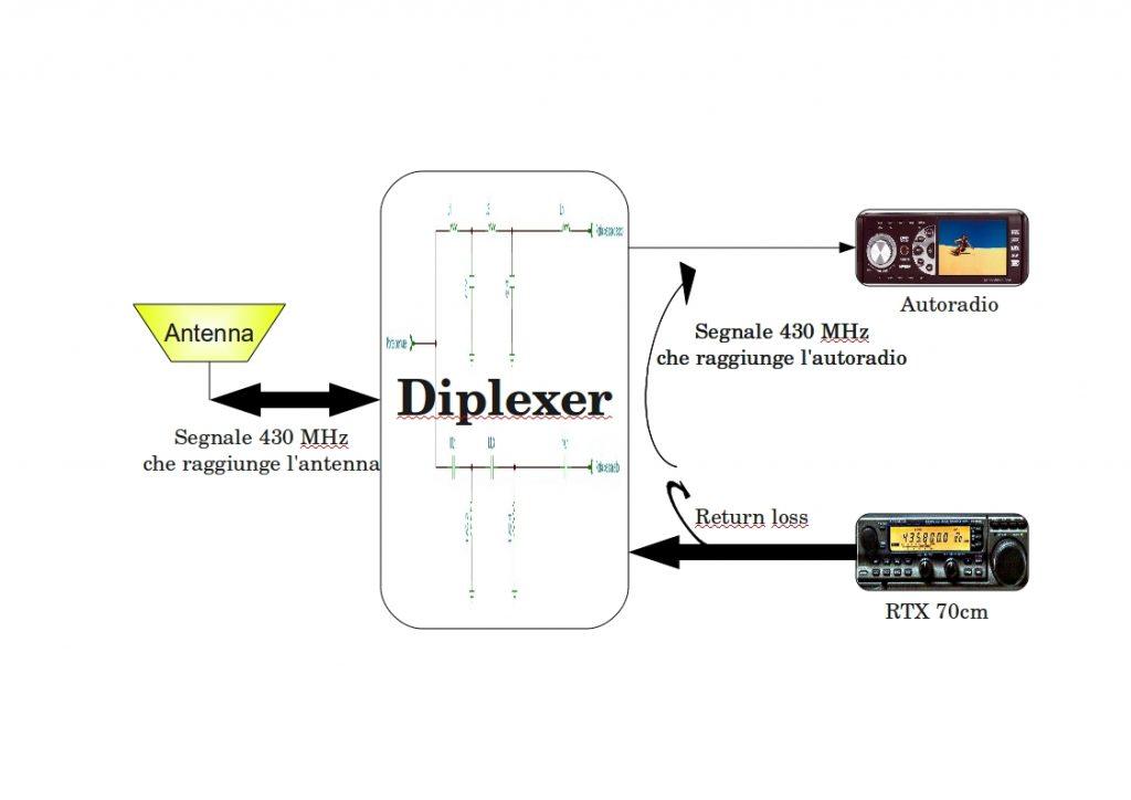 a_KISS_Diplexer FM-430_html_m359e5723