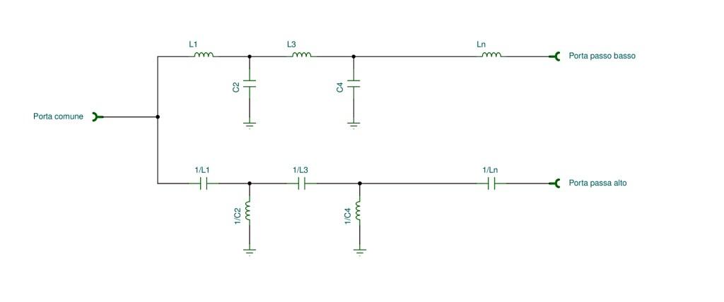 a_KISS_Diplexer FM-430_html_m7b4ecbbc
